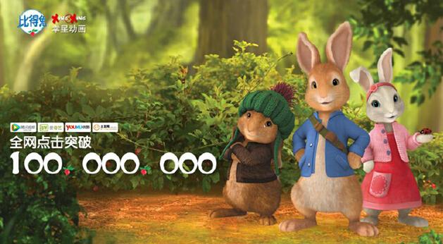 《比得兔》央视首播告捷领跑中英文化交流